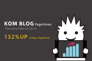 ブログと数字 〜 理系デザイナーは、毎日じっくり検証してますイメージ