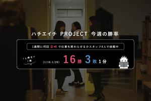ハチエイチ PROJECT 先週の勝率 2017/1.16-1.22イメージ