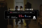 ハチエイチ PROJECT 先週の勝率 2017/1.23-1.27