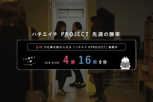 ハチエイチ PROJECT 先週の勝率 2017/3.6-3.10イメージ