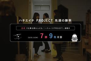 ハチエイチ PROJECT 先週の勝率 2017/3.21-3.24イメージ