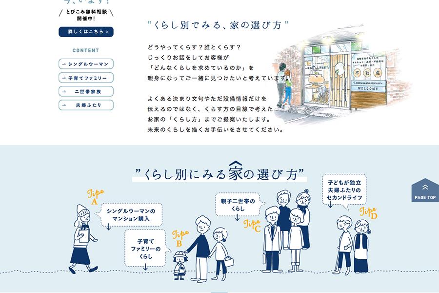 不動産屋の購入ページ